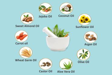 Kemi Oyl All Natural Hair Oil Ingredients